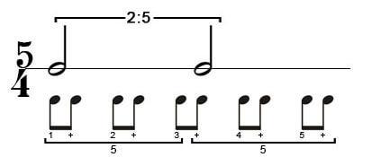 פוליריתמיקה - 5 על 2 - שלב 3
